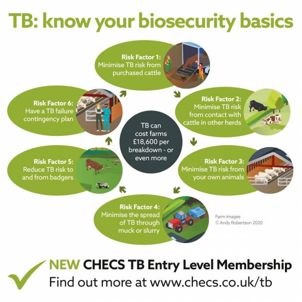 CHECS rolls out new membership to tackle bovine TB
